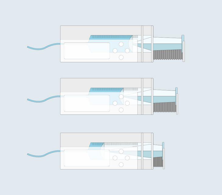 Förderprinzip einer Spritzenpumpe